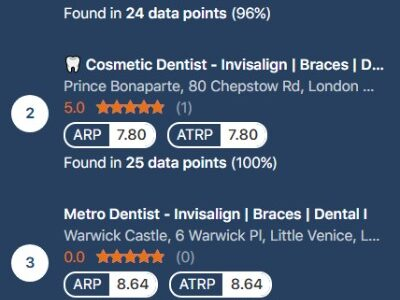 Competitor overview Invisalign Near Me